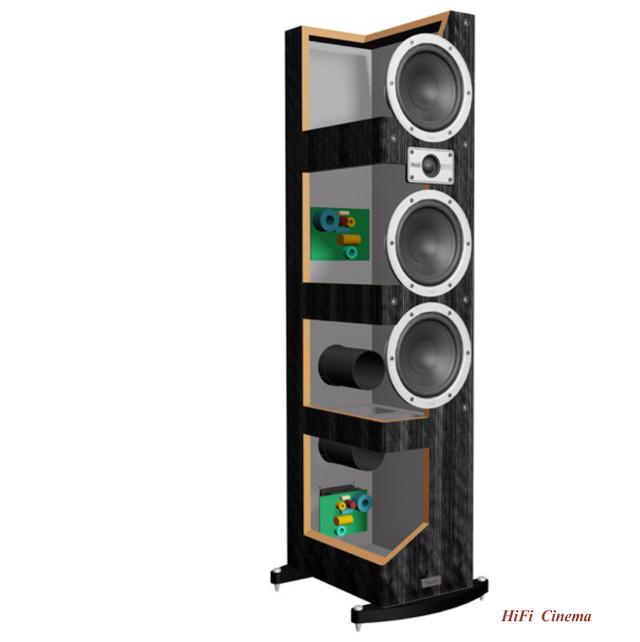 Magnat Tempus 55 – Напольная 2.5 полосная акустическая система
