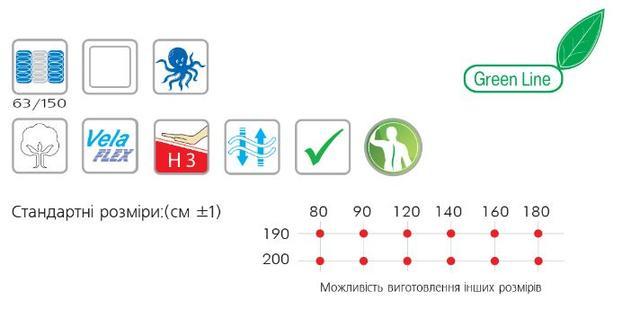 Матрас пружинный Грин (характеристики)