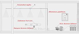 Адиабатический увлажнитель воздуха высокого давления CIRRUS