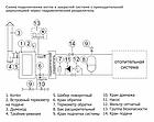 Твердотопливный котел Теплодар УЮТ 10, фото 7