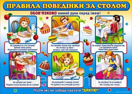 """Плакат """"Правила поведінки за столом"""" 480х676 мм."""