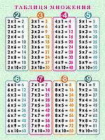 """Стенд """"Таблиця множення"""" №4 розміром 800*1200"""