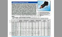 ОПН Обмежувач перенапруг  ETITEC A280/10-NO комплект