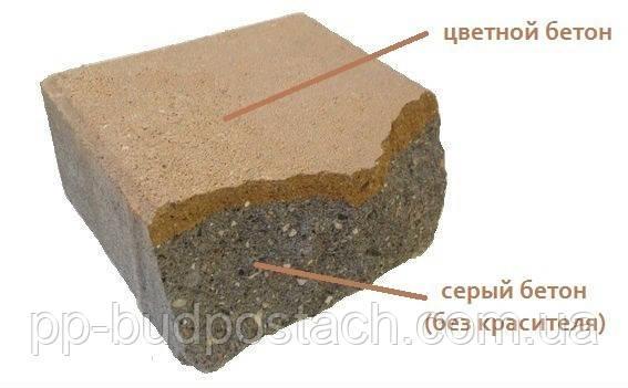 Год создания бетона бетон шелехов заказать