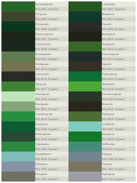 Каталог RAL для выбора цвета стекла и цвета рисунка. Страница 3