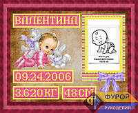 Схема для частичной вышивки бисером - Метрика для девочки, Арт. ЛБч3-43