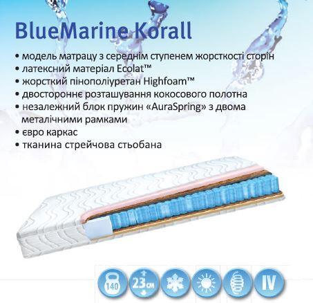 Матрас BlueMarine Korall (характеристики)