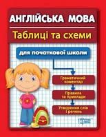 Англійська мова в таблицях та схемах для учнів початкових класів