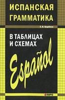 Елизавета Куцубина: Испанская грамматика в таблицах и схемах
