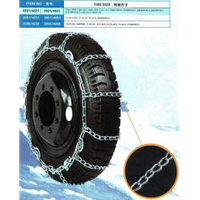 Цепи на колеса фуры (пара) Vitol 2251