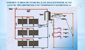 Вакуумный солнечный коллектор AC-VG-50, фото 2