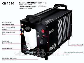Блок жидкостного охлаждения ABICOOL-L CR 1250