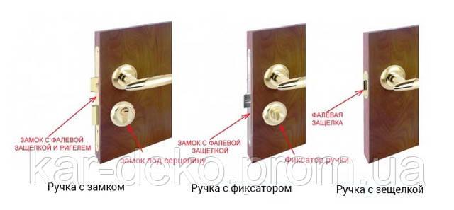 фото Дверные раздельные ручки с фиксатором kar-deko.com