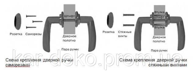фото Схема крепления дверных ручек без фиксатора kar-deko.com