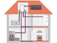 Аварийная диагностика систем отопления