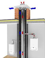 """Димохідні системи з нержавіючої сталі для будинків з поквартирним опаленням """"Цезар ЛВ ECO-LAS""""."""
