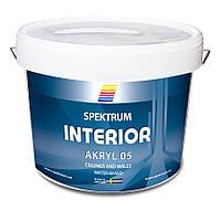 Интерьерная краска для стен и потолков Spektrum Interior 05 (vit) матовая, 10 л
