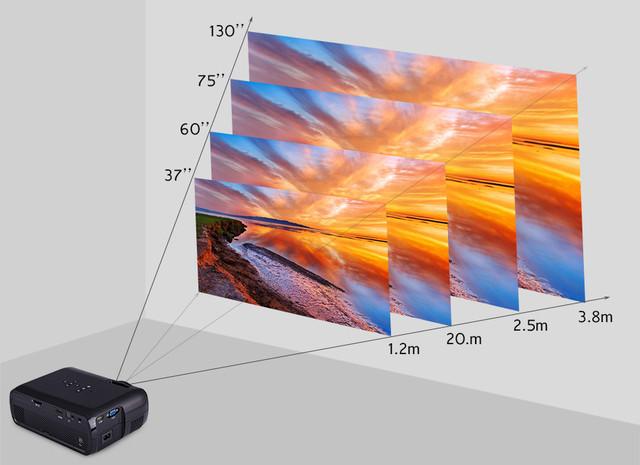 Мультимедийный проектор 3D