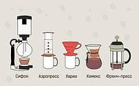 Самые популярные способы заваривания кофе после кофемашины и турки.