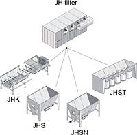 JHM-фильтр  под избыточным давлением для непрерывной фильтрации.