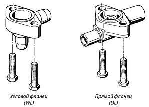 Фланец к ТРВ Alco controls серии XB