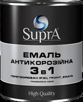 """Грунт-эмаль """"3в1"""" алкидно-уретановая Supra (Преобразователь ржавчины + грунт + эмаль)"""