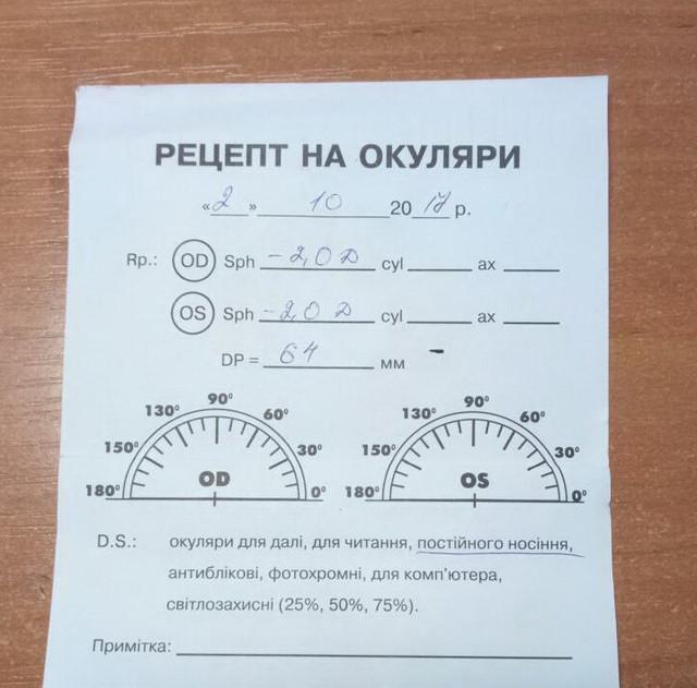 Как расшифровать рецепт на изготовление очков для зрения  505943062781d