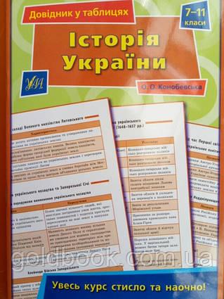 Історія України 7-11 класи довідник