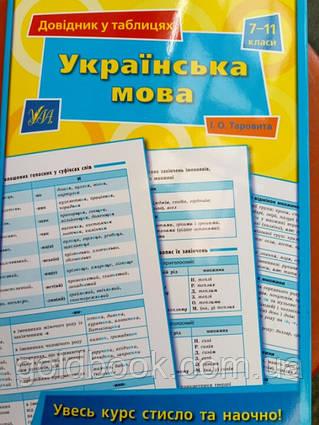 Українська мова 7-11 клас довідник