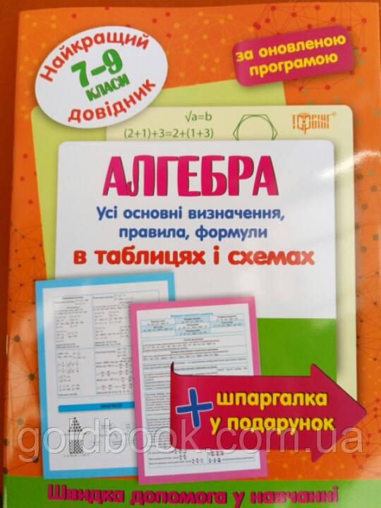 Алгебра 7-9 класи довідник