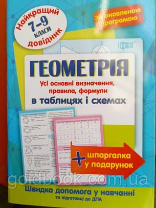 Геометрія 7-9 класи довідник