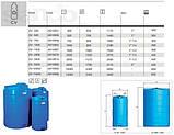 Накопительный бак для воды и других жидкостей ELBI CV 1000, емкость 1000л, круглый вертикальный, фото 2