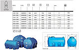 Накопичувальний бак для води та інших рідин ELBI CHO 500, ємність 500л, круглий горизонтальний, фото 2