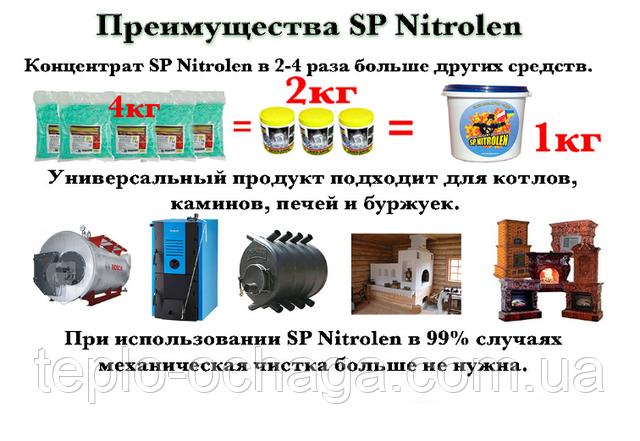 SP-Nitrolen