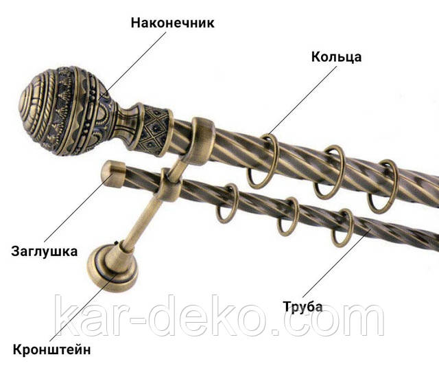 Карниз металлический для штор Bojanek из чего состоит kar-deko.com