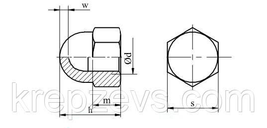 Колпачковые гайки DIN 1587