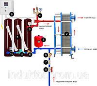 Котел индукционный 40 кВт
