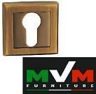 Накладки під циліндр MVM