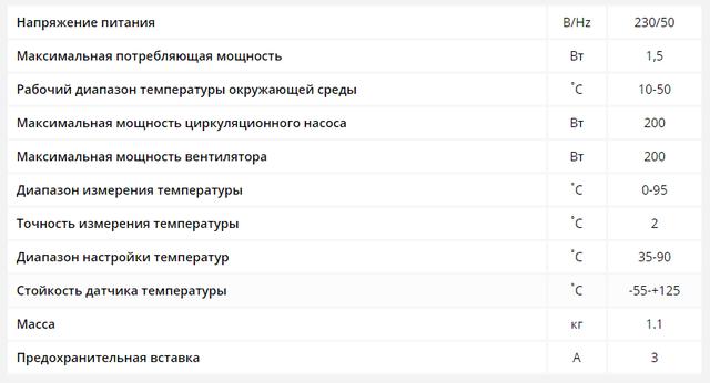 Характеристика автоматики для твердотопливного котла AIR Logic Биопром, Харьков
