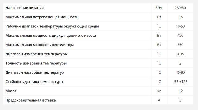 Характеристики комплект автоматики для твердотопливного котла AIR AUTO + DM-120 Биопром, Харьков