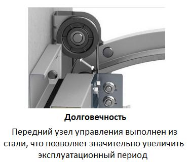 пульт управления гаражные ворота