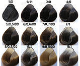 1/11 - Синьо-чорний Estel ESSEX Крем-фарба для волосся 60 мл., фото 4