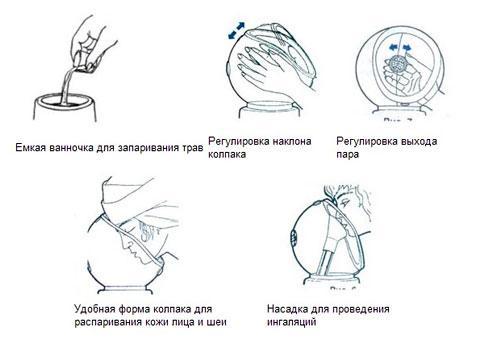 Паровой ингалятор Ромашка-3 применение