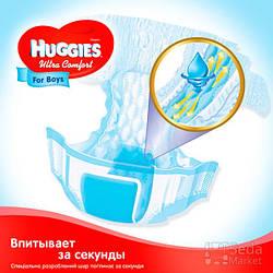 Подгузники Huggies Ultra Comfort Mega короб (5) мальчик 112х1