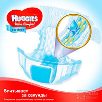 Подгузники Huggies Ultra Comfort в коробе (4) мальчик 96x1 (5029053565651)