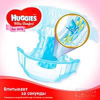 Подгузники Huggies Ultra Comfort в коробе (4) девочка 96x1 (5029053565644)