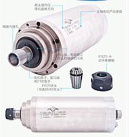 Комплект для ЧПУ: шпиндель 3 KW + инвертор 3 KW, фото 1