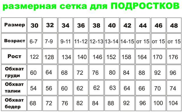 Таблица размерных признаков подростковой одежды интернет-магазина teens.ua