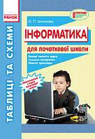 Інформатика для початкової школи