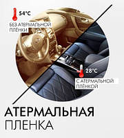 Автомобильная Атермальная Пленка Elite Ice cool 75